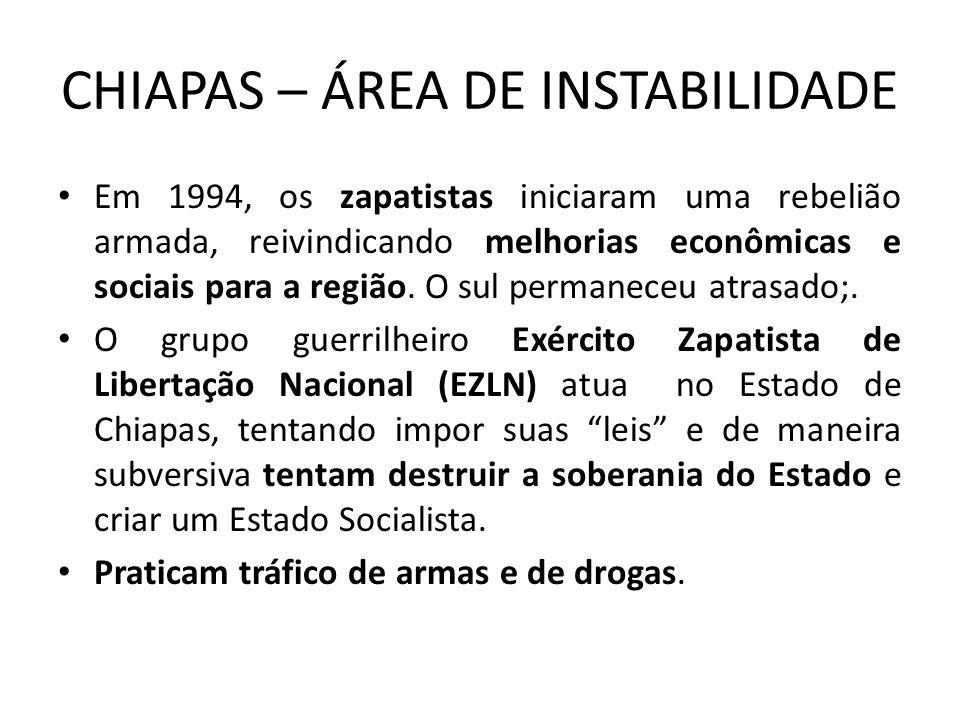 CHIAPAS – ÁREA DE INSTABILIDADE Em 1994, os zapatistas iniciaram uma rebelião armada, reivindicando melhorias econômicas e sociais para a região. O su