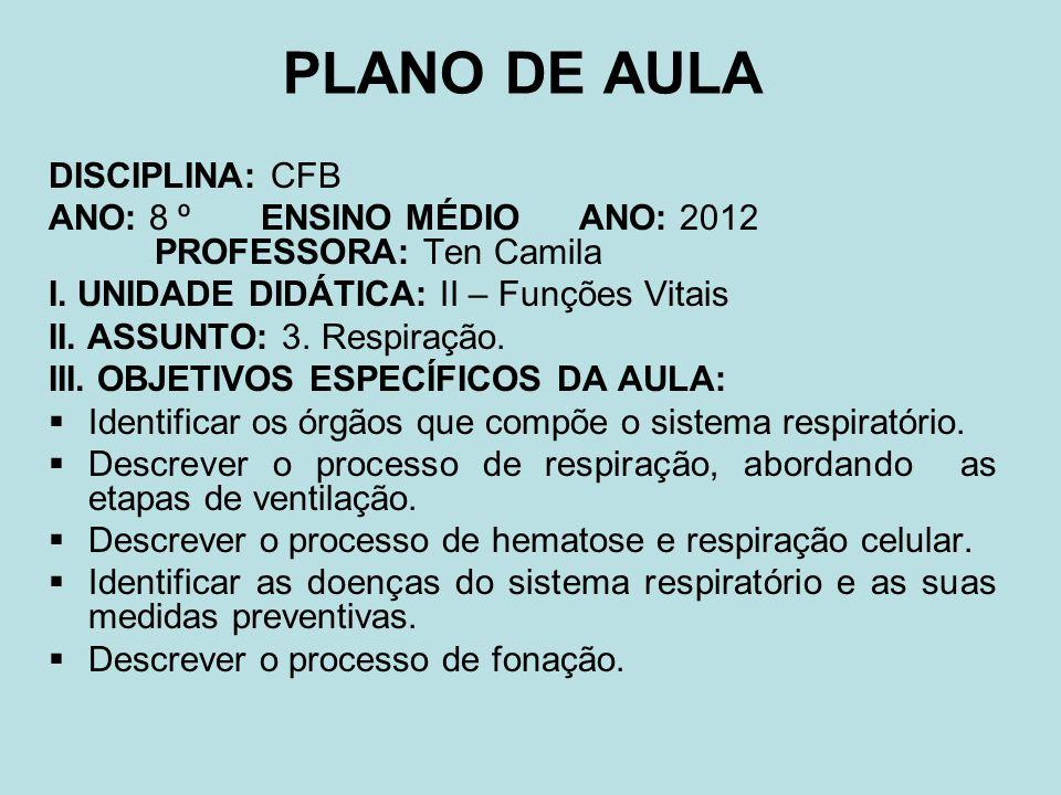 PLANO DE AULA DISCIPLINA: CFB ANO: 8 º ENSINO MÉDIOANO: 2012 PROFESSORA: Ten Camila I. UNIDADE DIDÁTICA: II – Funções Vitais II. ASSUNTO: 3. Respiraçã
