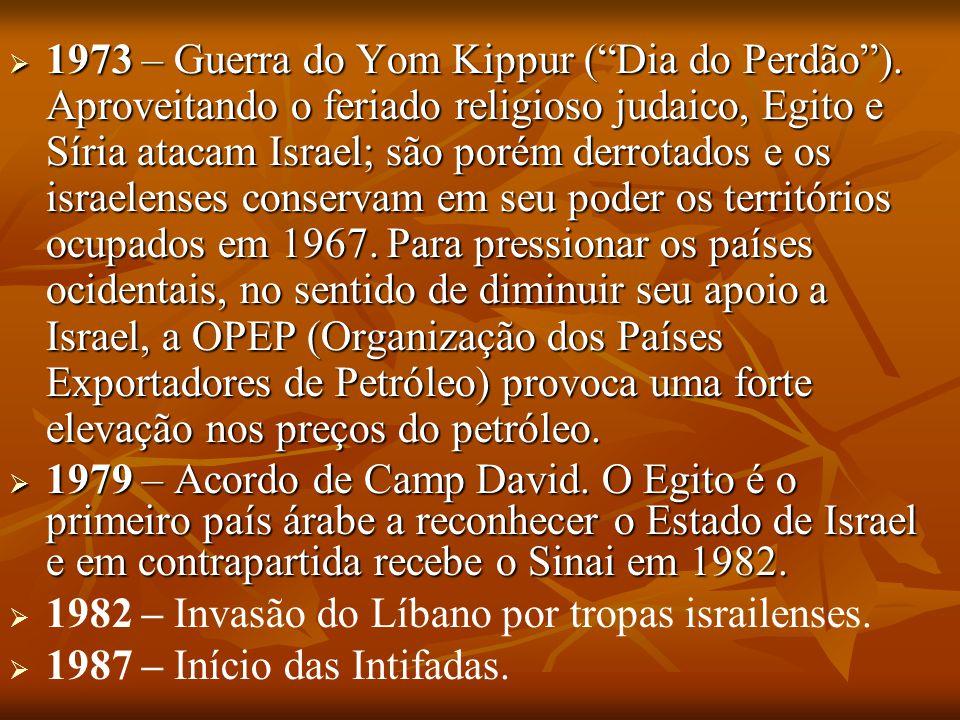 1973 – Guerra do Yom Kippur (Dia do Perdão).