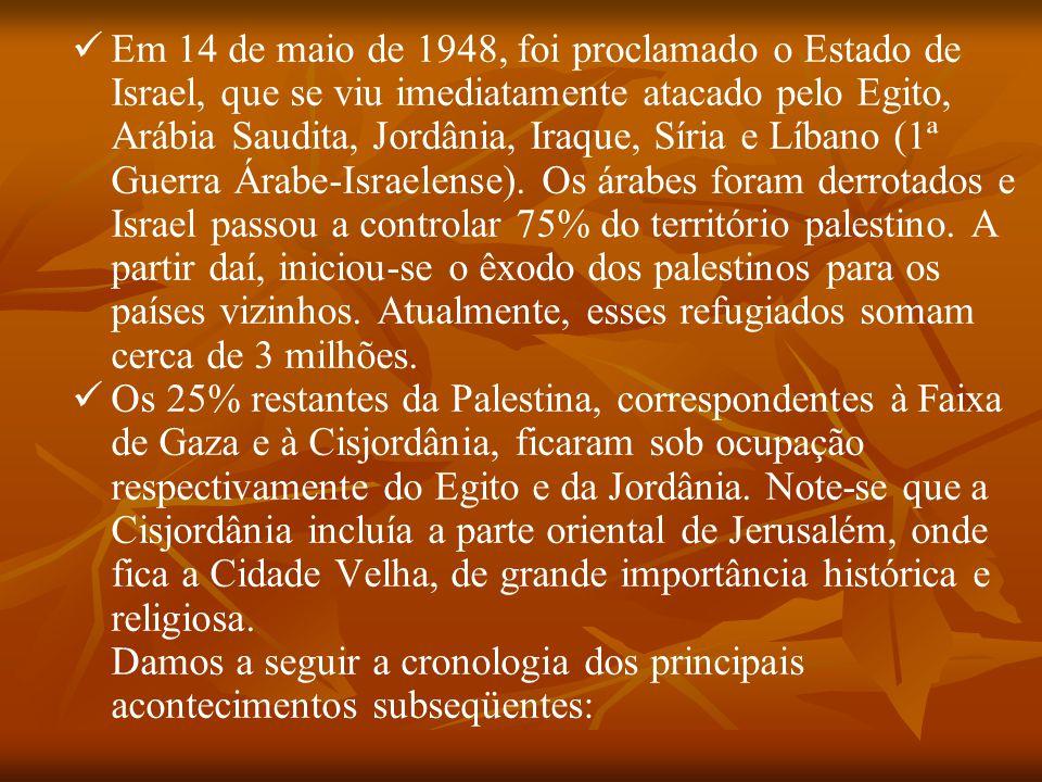 Em 14 de maio de 1948, foi proclamado o Estado de Israel, que se viu imediatamente atacado pelo Egito, Arábia Saudita, Jordânia, Iraque, Síria e Líbano (1ª Guerra Árabe-Israelense).
