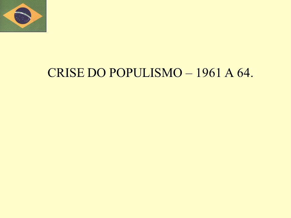 CRISE DO POPULISMO – 1961 A 64.