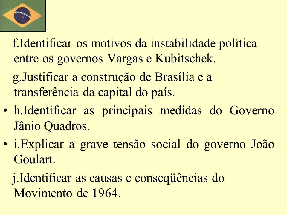 f.Identificar os motivos da instabilidade política entre os governos Vargas e Kubitschek. g.Justificar a construção de Brasília e a transferência da c