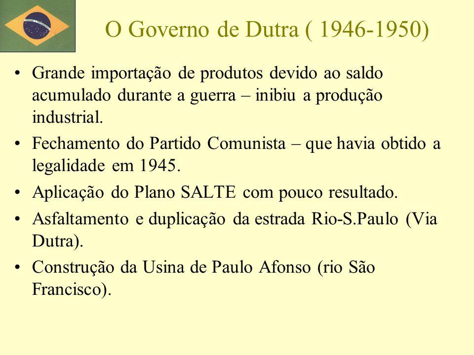 O Governo de Dutra ( 1946-1950) Grande importação de produtos devido ao saldo acumulado durante a guerra – inibiu a produção industrial. Fechamento do