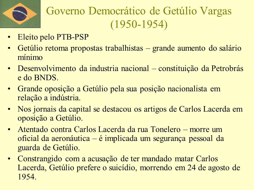 Governo Democrático de Getúlio Vargas (1950-1954) Eleito pelo PTB-PSP Getúlio retoma propostas trabalhistas – grande aumento do salário mínimo Desenvo