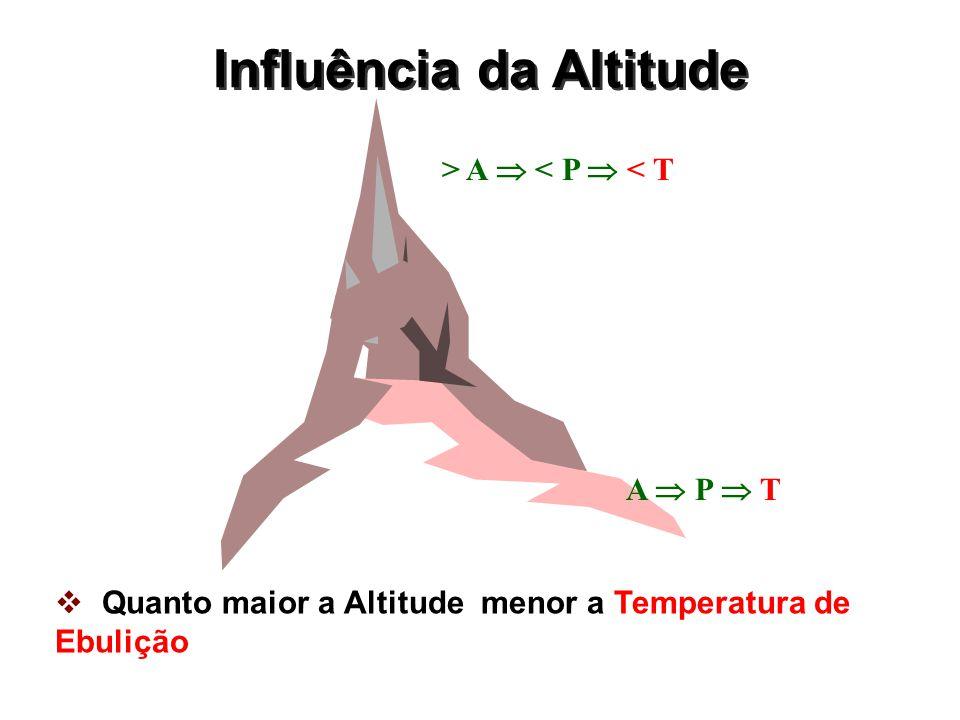 Influência da Pressão Quanto maior a pressão maior a Temperatura de Ebulição P T >T >P