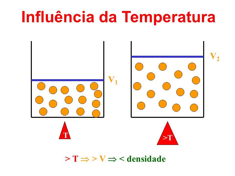 Densidade Densidade é a relação da massa pelo volume de uma substância a uma dada Temperatura e Pressão: d = m / V