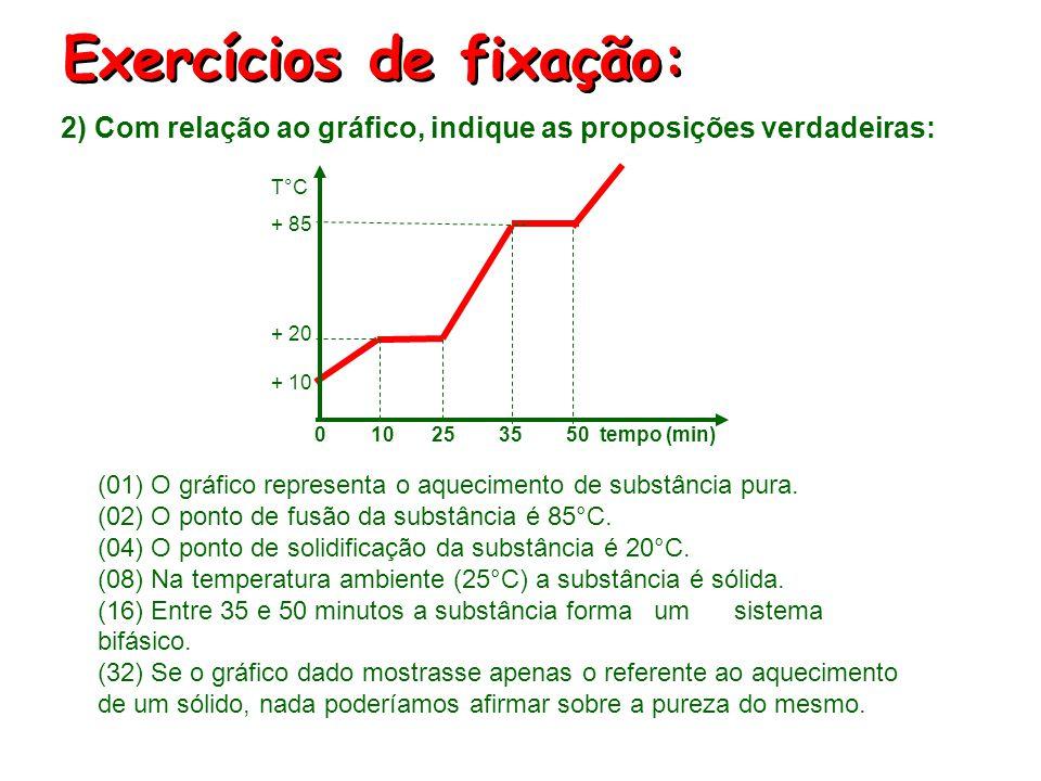 Exercícios de fixação: 1)Dada a tabela: PFPE Clorofórmio– 63°C61°C Fenol 43°C182°C Cloro– 101°C– 34,5°C Determine o estado físico de cada substância n