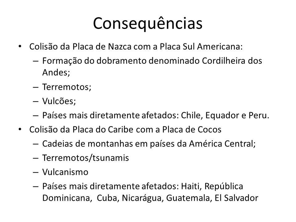 Consequências Colisão da Placa de Nazca com a Placa Sul Americana: – Formação do dobramento denominado Cordilheira dos Andes; – Terremotos; – Vulcões;