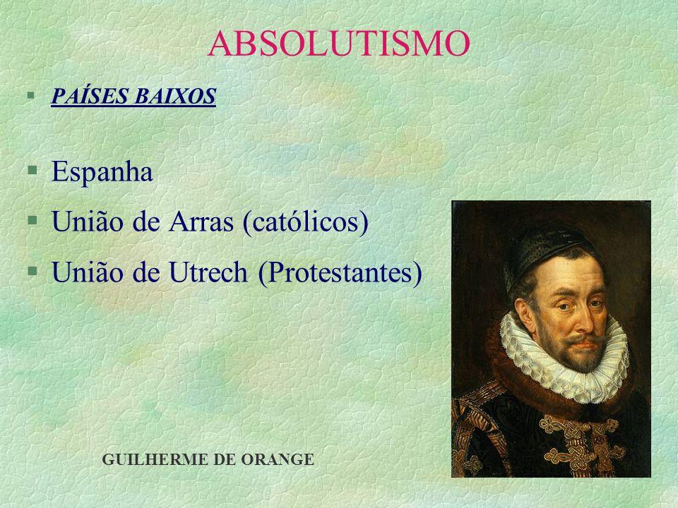 ABSOLUTISMO §PAÍSES BAIXOS §Espanha §União de Arras (católicos) §União de Utrech (Protestantes) GUILHERME DE ORANGE