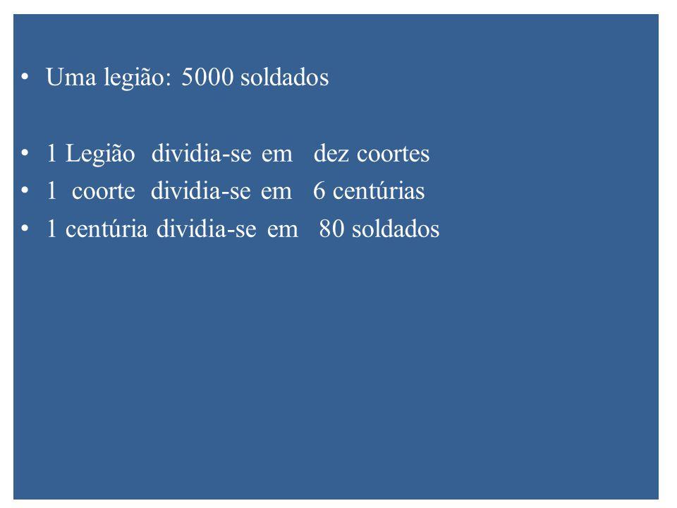 Uma legião: 5000 soldados 1 Legião dividia-se em dez coortes 1 coorte dividia-se em 6 centúrias 1 centúria dividia-se em 80 soldados