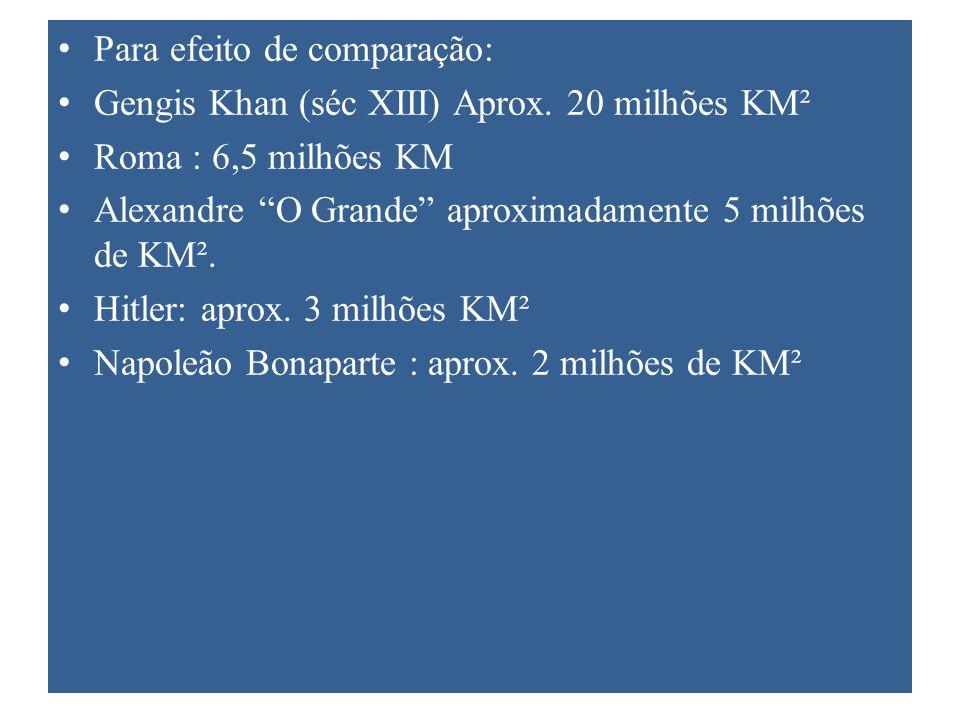 Para efeito de comparação: Gengis Khan (séc XIII) Aprox. 20 milhões KM² Roma : 6,5 milhões KM Alexandre O Grande aproximadamente 5 milhões de KM². Hit