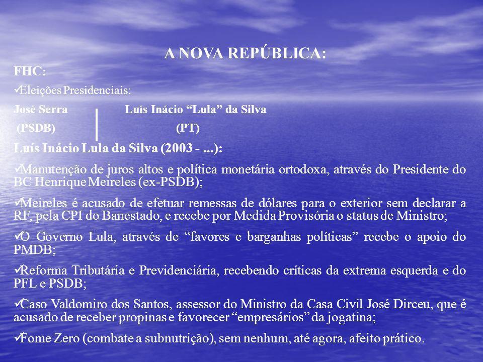 Fim Peça esta aula pelo email edmundoleo@ig.com.br