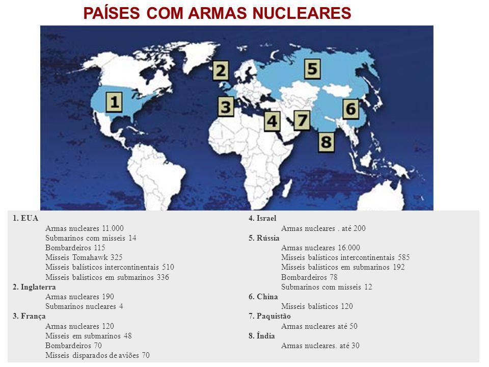 1. EUA Armas nucleares 11.000 Submarinos com mísseis 14 Bombardeiros 115 Mísseis Tomahawk 325 Mísseis balísticos intercontinentais 510 Mísseis balísti