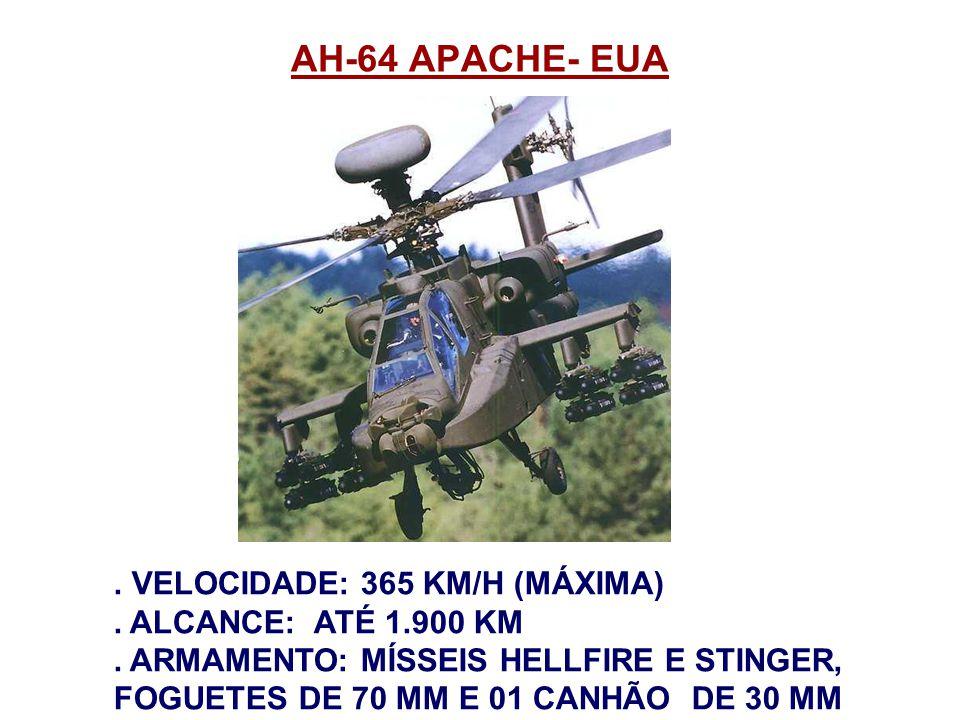 AH-64 APACHE- EUA. VELOCIDADE: 365 KM/H (MÁXIMA). ALCANCE: ATÉ 1.900 KM. ARMAMENTO: MÍSSEIS HELLFIRE E STINGER, FOGUETES DE 70 MM E 01 CANHÃO DE 30 MM