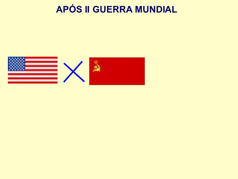 DURANTE A II GUERRA MUNDIAL APÓS II GUERRA MUNDIAL