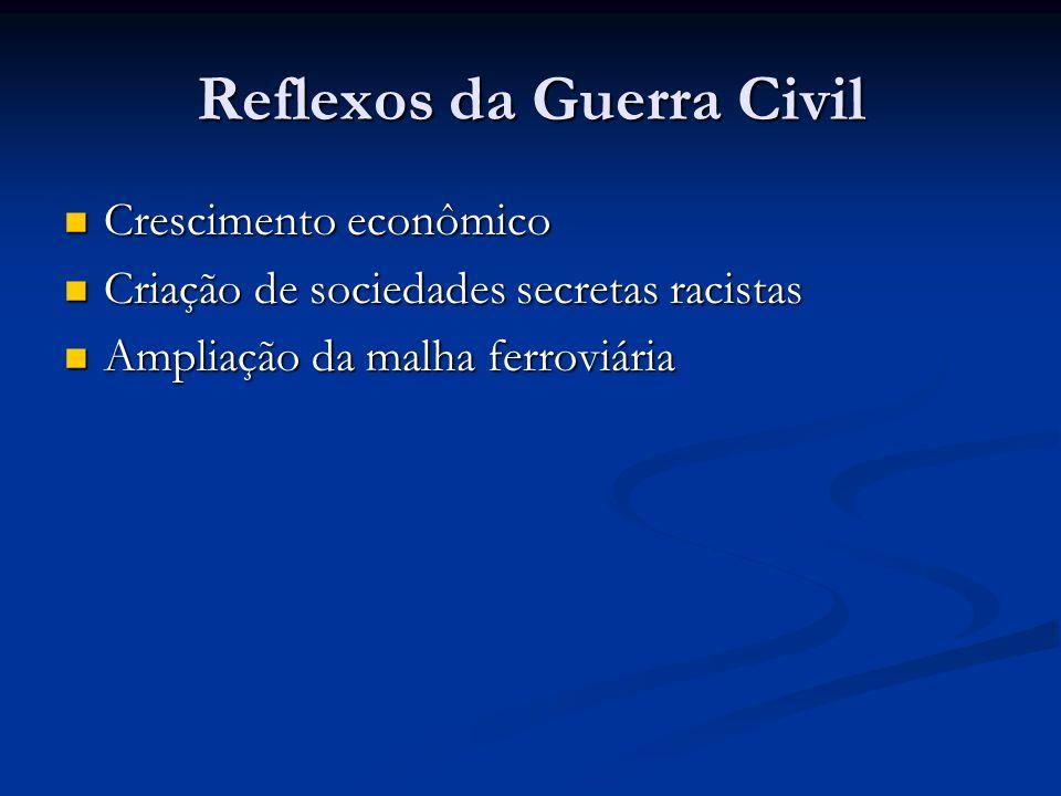 Reflexos da Guerra Civil Crescimento econômico Crescimento econômico Criação de sociedades secretas racistas Criação de sociedades secretas racistas A