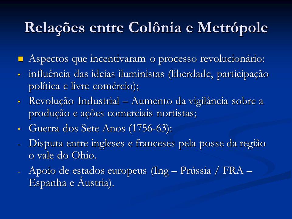 Relações entre Colônia e Metrópole Aspectos que incentivaram o processo revolucionário: Aspectos que incentivaram o processo revolucionário: influênci