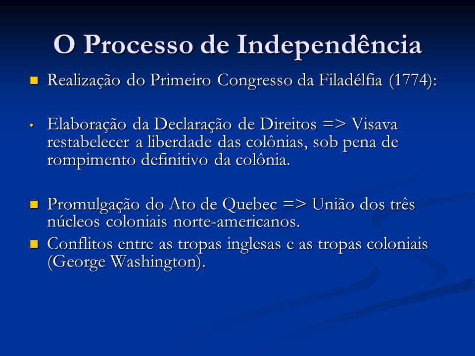 Realização do Primeiro Congresso da Filadélfia (1774): Realização do Primeiro Congresso da Filadélfia (1774): Elaboração da Declaração de Direitos => Visava restabelecer a liberdade das colônias, sob pena de rompimento definitivo da colônia.