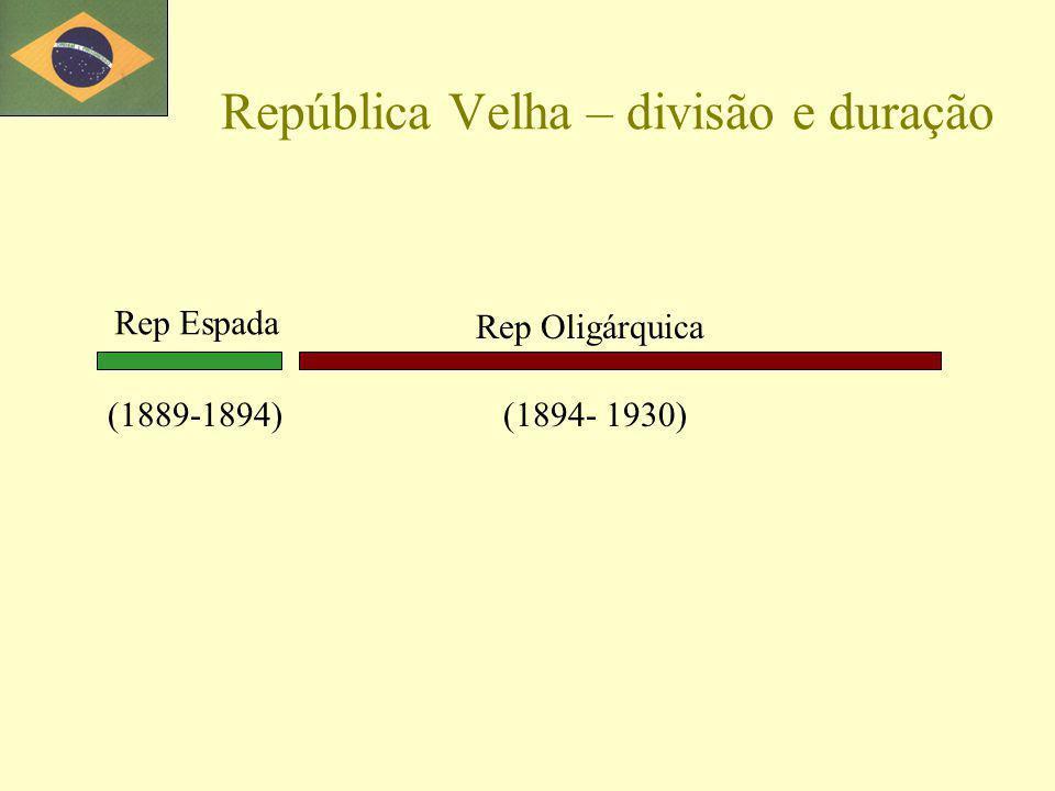 República Velha – divisão e duração Rep Espada Rep Oligárquica (1889-1894)(1894- 1930)