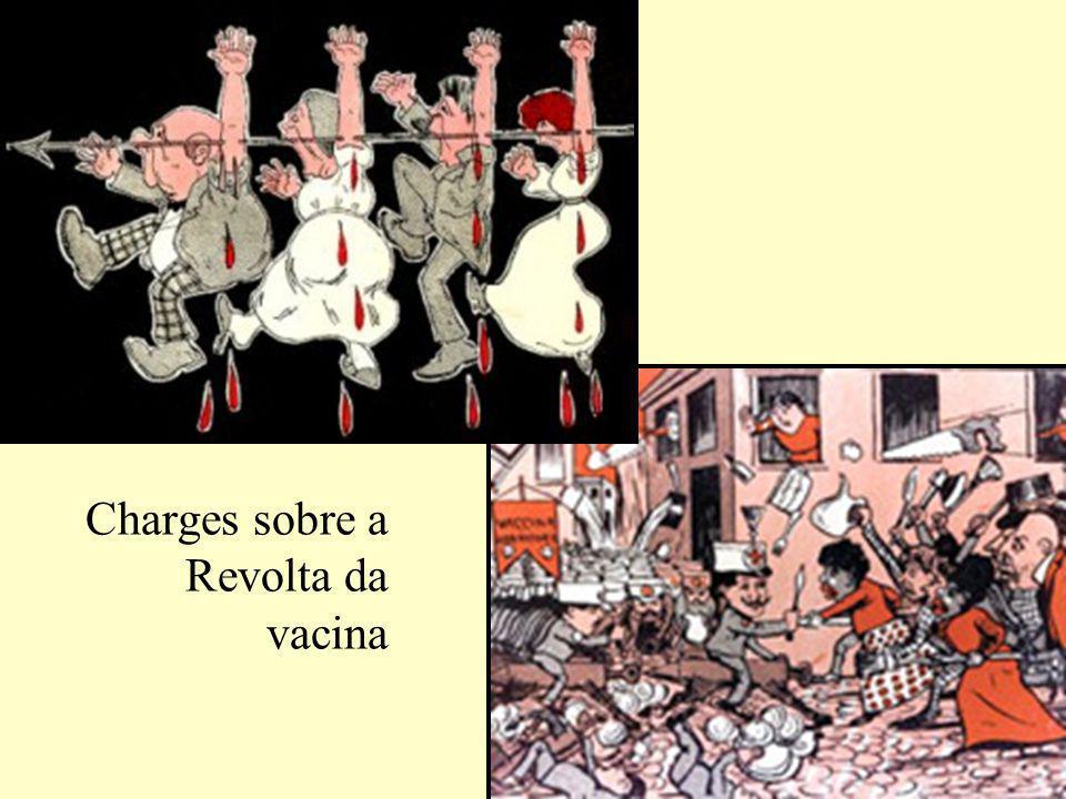 Charges sobre a Revolta da vacina