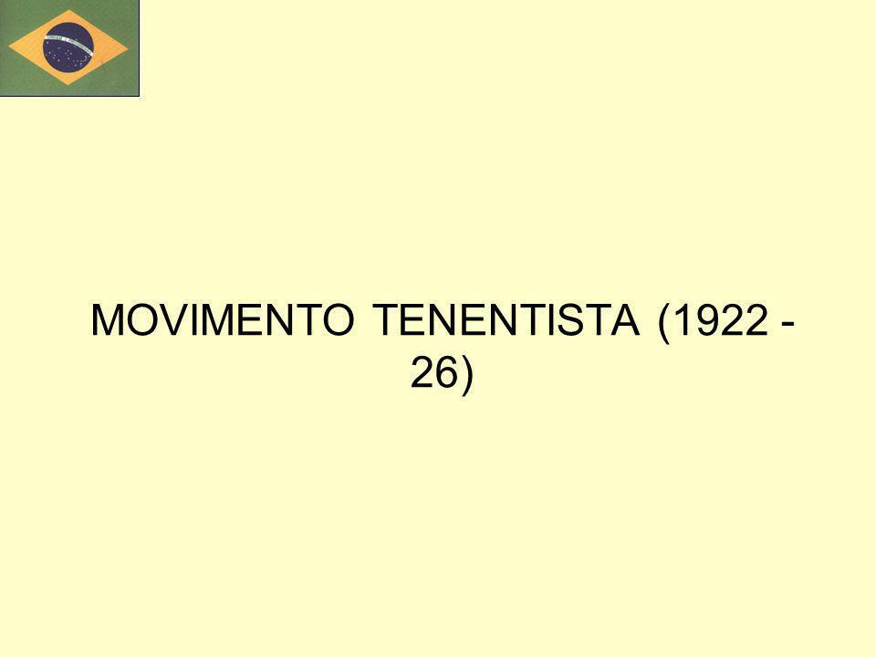 MOVIMENTO TENENTISTA (1922 - 26)
