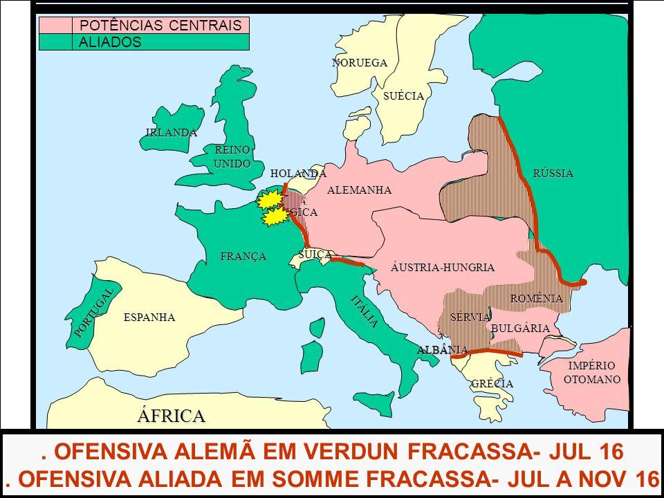 ÁFRICA ESPANHA FRANÇA ALEMANHA RÚSSIA ÁUSTRIA-HUNGRIA IMPÉRIOOTOMANO ITÁLIA REINOUNIDO PORTUGAL GRÉCIA BULGÁRIA ROMÊNIA SÉRVIA ALBÂNIA HOLANDA SUÉCIA NORUEGA.