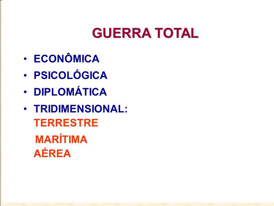 ECONÔMICA PSICOLÓGICA DIPLOMÁTICA TRIDIMENSIONAL: TERRESTRE MARÍTIMA AÉREA GUERRA TOTAL