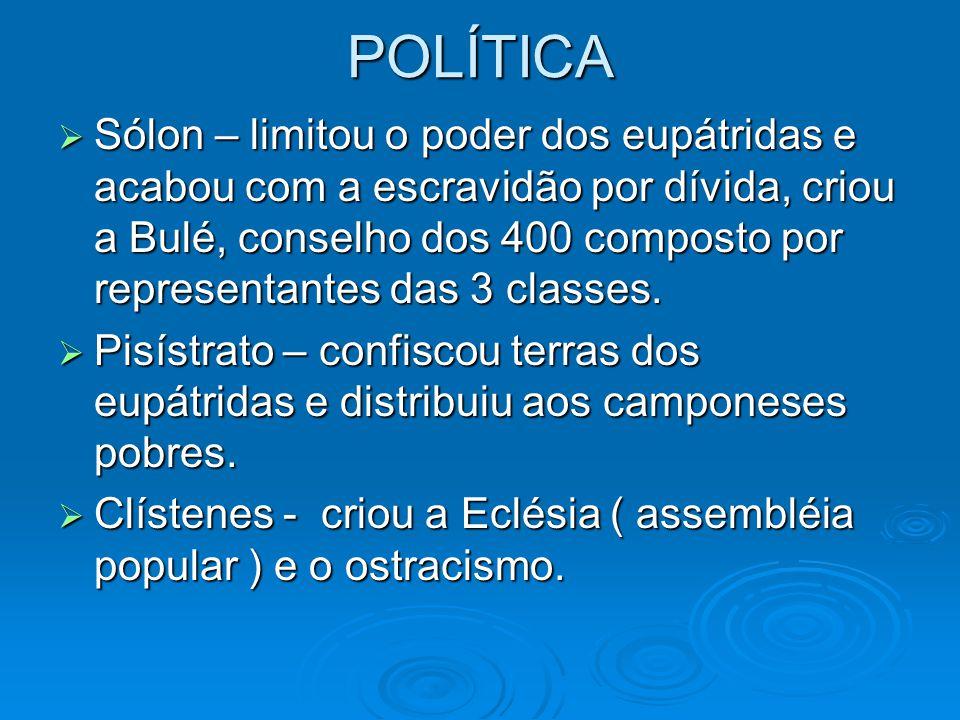 POLÍTICA Sólon – limitou o poder dos eupátridas e acabou com a escravidão por dívida, criou a Bulé, conselho dos 400 composto por representantes das 3