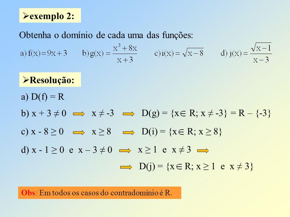 Resolução: exemplo 2: Obtenha o domínio de cada uma das funções: a) D(f) = R b) x + 3 0 x -3D(g) = {x R; x -3} = R – {-3} c) x - 8 0x 8D(i) = {x R; x