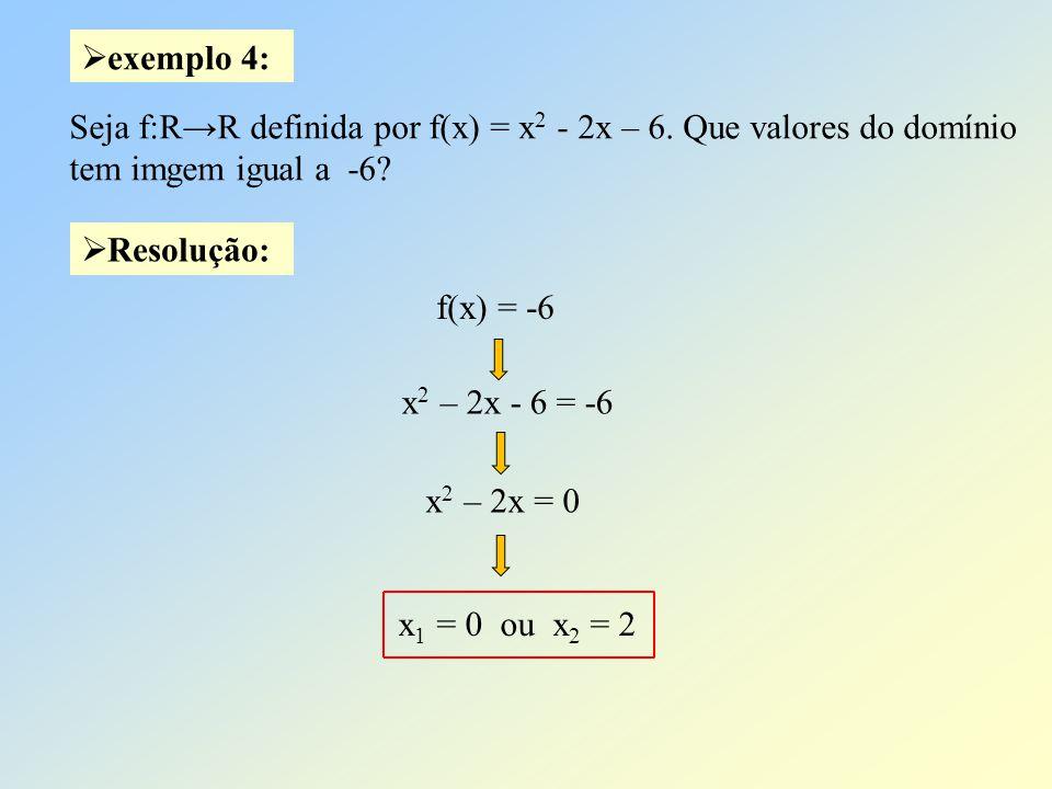 Resolução: exemplo 4: Seja f:RR definida por f(x) = x 2 - 2x – 6. Que valores do domínio tem imgem igual a -6? f(x) = -6 x 2 – 2x - 6 = -6 x 2 – 2x =