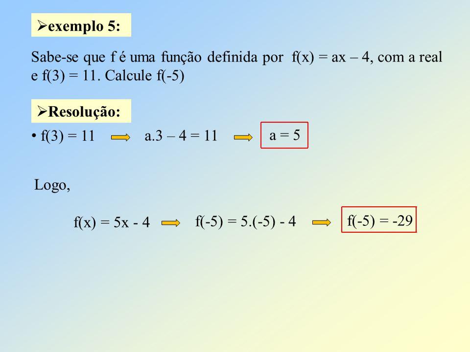 Resolução: exemplo 5: Sabe-se que f é uma função definida por f(x) = ax – 4, com a real e f(3) = 11. Calcule f(-5) f(3) = 11 a.3 – 4 = 11 a = 5 f(-5)