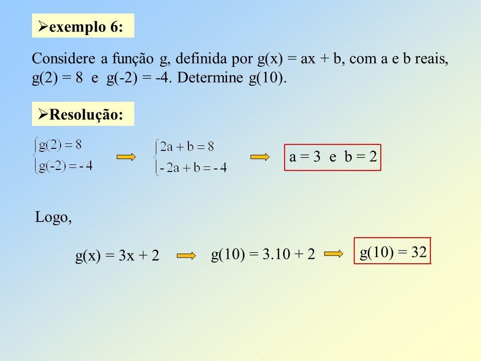 Resolução: exemplo 6: Considere a função g, definida por g(x) = ax + b, com a e b reais, g(2) = 8 e g(-2) = -4. Determine g(10). a = 3 e b = 2 Logo, g