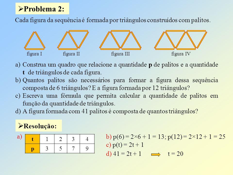 Problema 2: Cada figura da sequência é formada por triângulos construídos com palitos. Resolução: a)Construa um quadro que relacione a quantidade p de