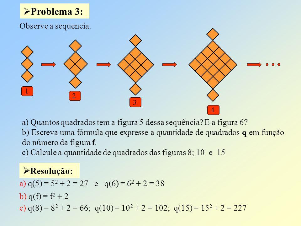 Problema 3: Observe a sequencia. Resolução: a) Quantos quadrados tem a figura 5 dessa sequência? E a figura 6? b) Escreva uma fórmula que expresse a q