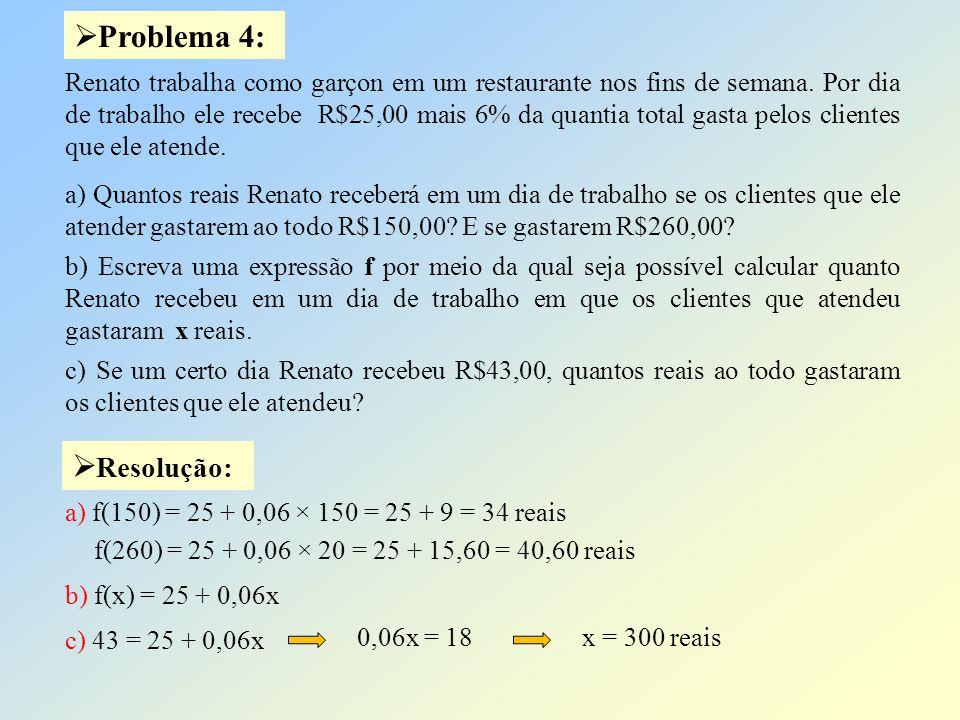 Problema 4: Renato trabalha como garçon em um restaurante nos fins de semana. Por dia de trabalho ele recebe R$25,00 mais 6% da quantia total gasta pe