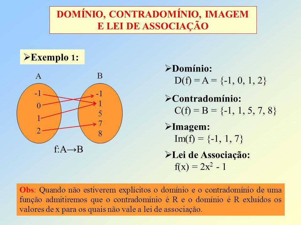 DOMÍNIO, CONTRADOMÍNIO, IMAGEM E LEI DE ASSOCIAÇÃO Exemplo 1 : A B 0 1 2 1 5 7 8 f:AB Domínio: D(f) = A = {-1, 0, 1, 2} Contradomínio: C(f) = B = {-1,