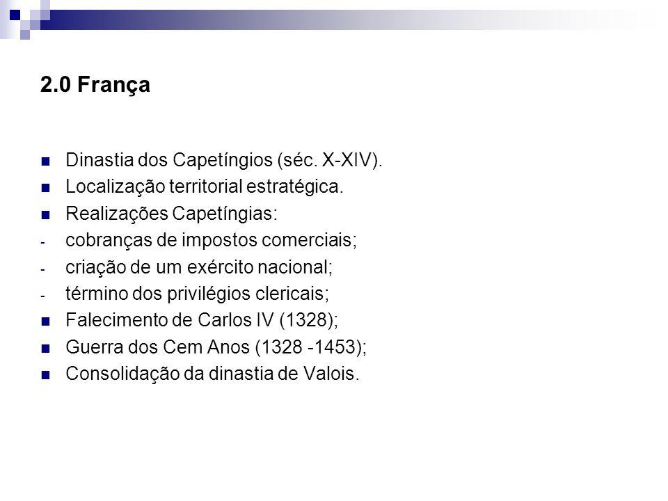 2.0 França Dinastia dos Capetíngios (séc. X-XIV). Localização territorial estratégica. Realizações Capetíngias: - cobranças de impostos comerciais; -