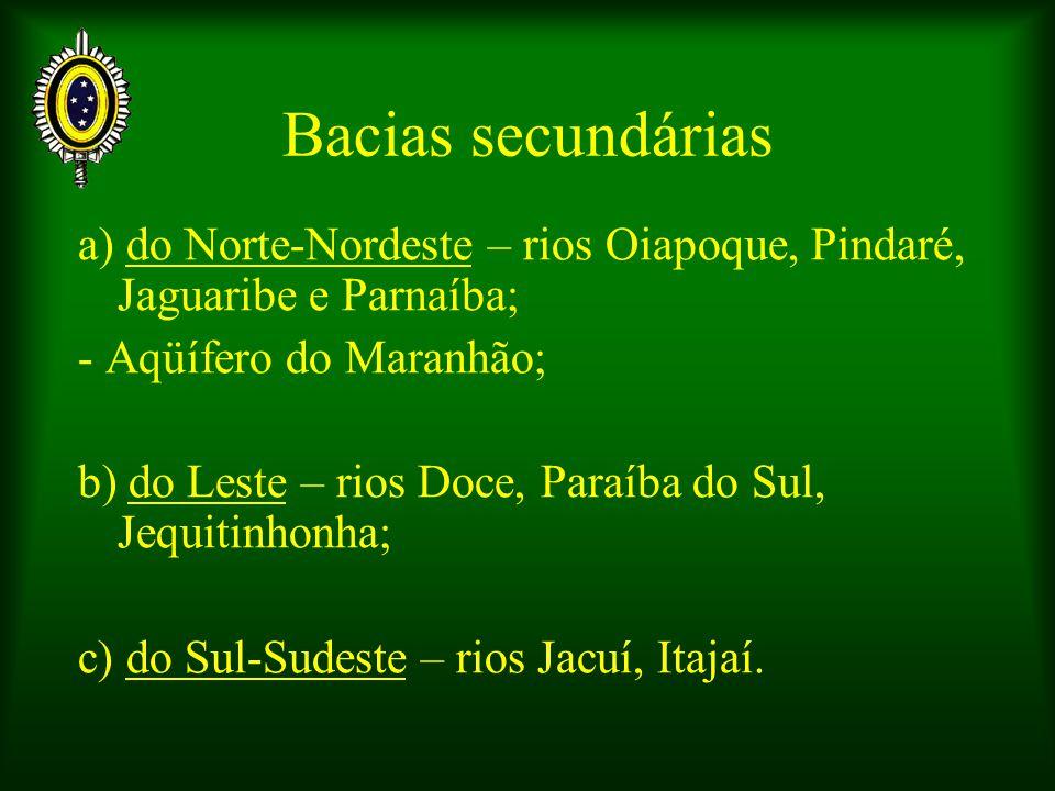 Bacias secundárias a) do Norte-Nordeste – rios Oiapoque, Pindaré, Jaguaribe e Parnaíba; - Aqüífero do Maranhão; b) do Leste – rios Doce, Paraíba do Su