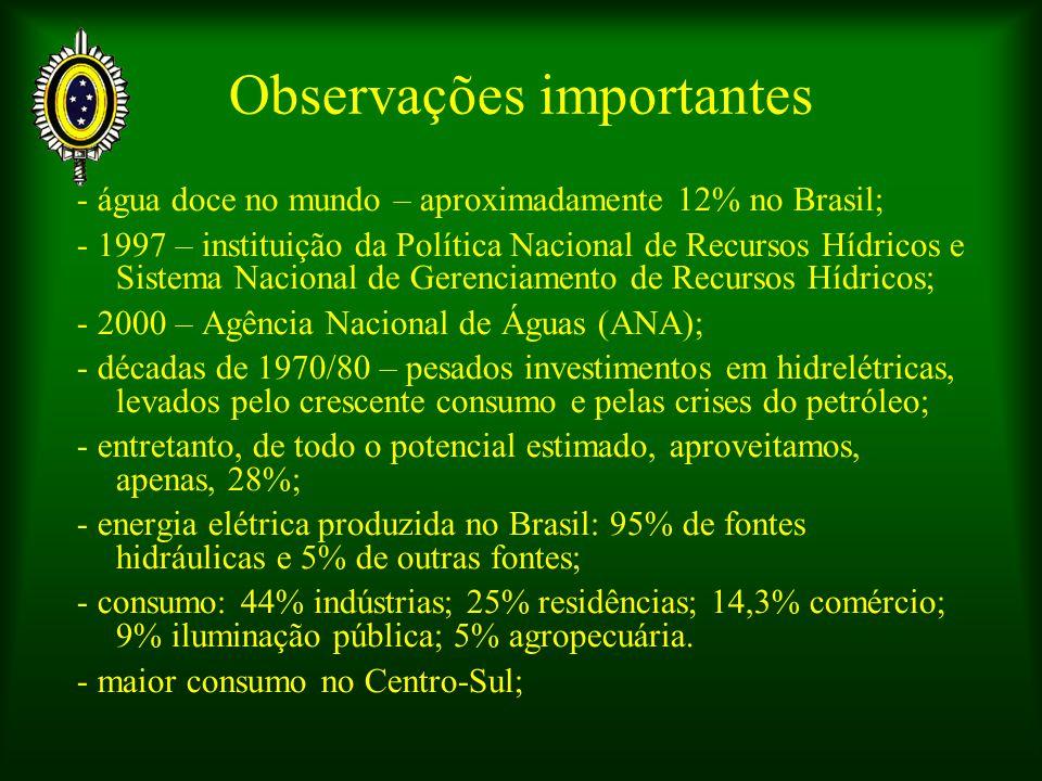 Observações importantes - água doce no mundo – aproximadamente 12% no Brasil; - 1997 – instituição da Política Nacional de Recursos Hídricos e Sistema