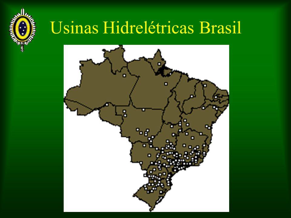 Usinas Hidrelétricas Brasil