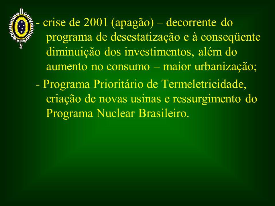 - crise de 2001 (apagão) – decorrente do programa de desestatização e à conseqüente diminuição dos investimentos, além do aumento no consumo – maior u