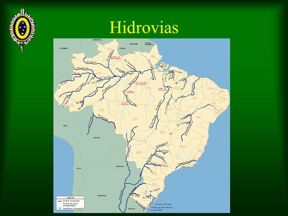 Hidrovias