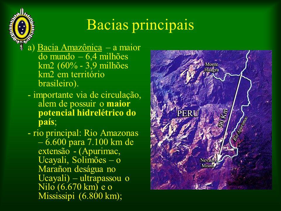 Bacias principais a) Bacia Amazônica – a maior do mundo – 6,4 milhões km2 (60% - 3,9 milhões km2 em território brasileiro). - importante via de circul