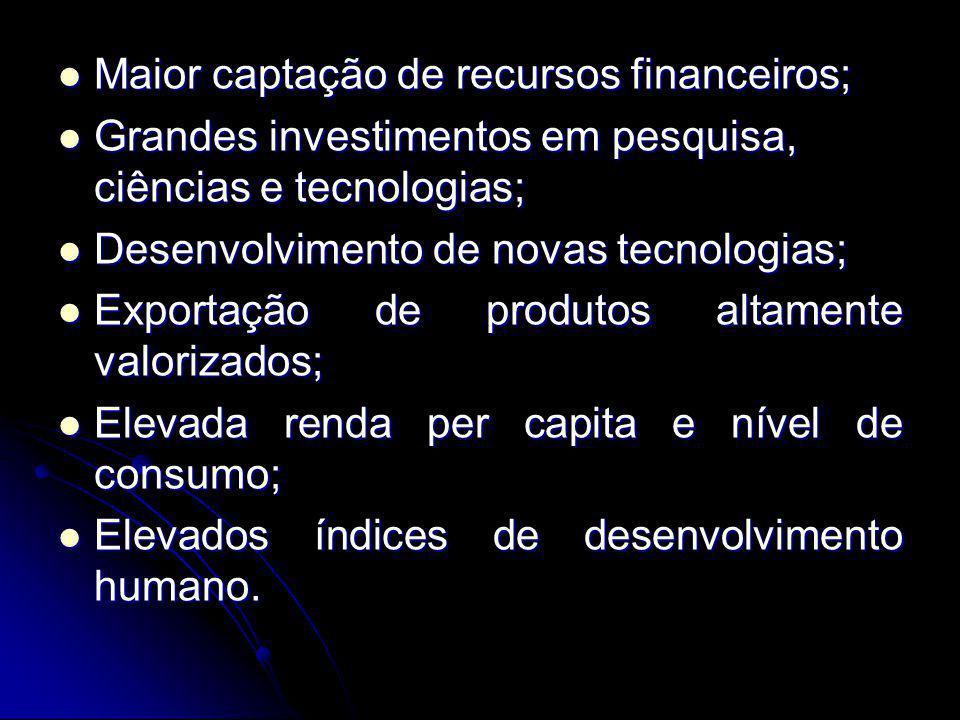 Maior captação de recursos financeiros; Maior captação de recursos financeiros; Grandes investimentos em pesquisa, ciências e tecnologias; Grandes inv