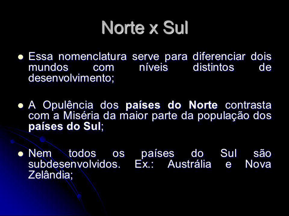 Norte x Sul Essa nomenclatura serve para diferenciar dois mundos com níveis distintos de desenvolvimento; Essa nomenclatura serve para diferenciar doi