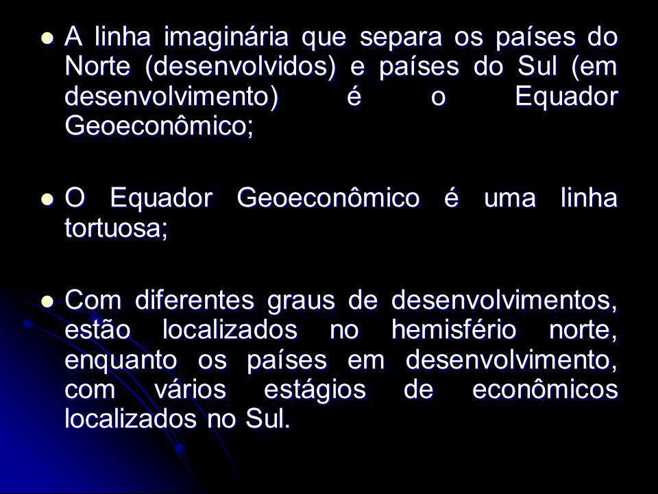 A linha imaginária que separa os países do Norte (desenvolvidos) e países do Sul (em desenvolvimento) é o Equador Geoeconômico; A linha imaginária que