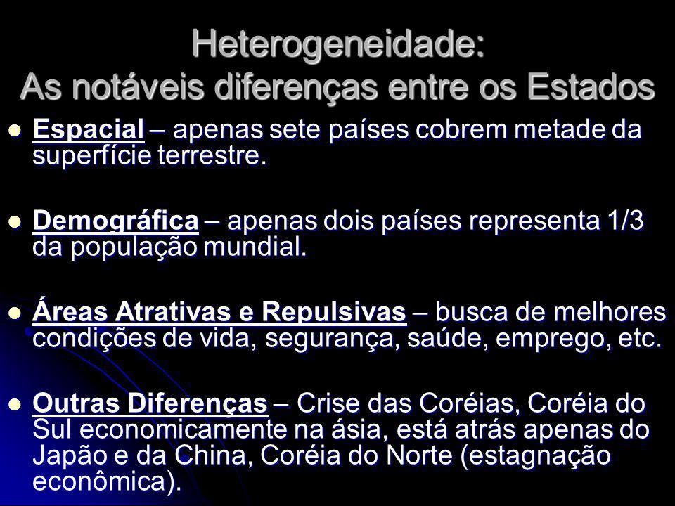 Heterogeneidade: As notáveis diferenças entre os Estados Espacial – apenas sete países cobrem metade da superfície terrestre. Espacial – apenas sete p
