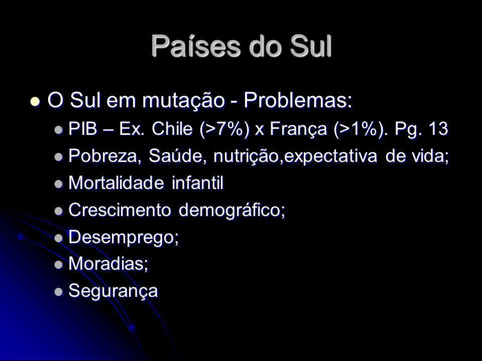 Países do Sul O Sul em mutação - Problemas: O Sul em mutação - Problemas: PIB – Ex. Chile (>7%) x França (>1%). Pg. 13 PIB – Ex. Chile (>7%) x França