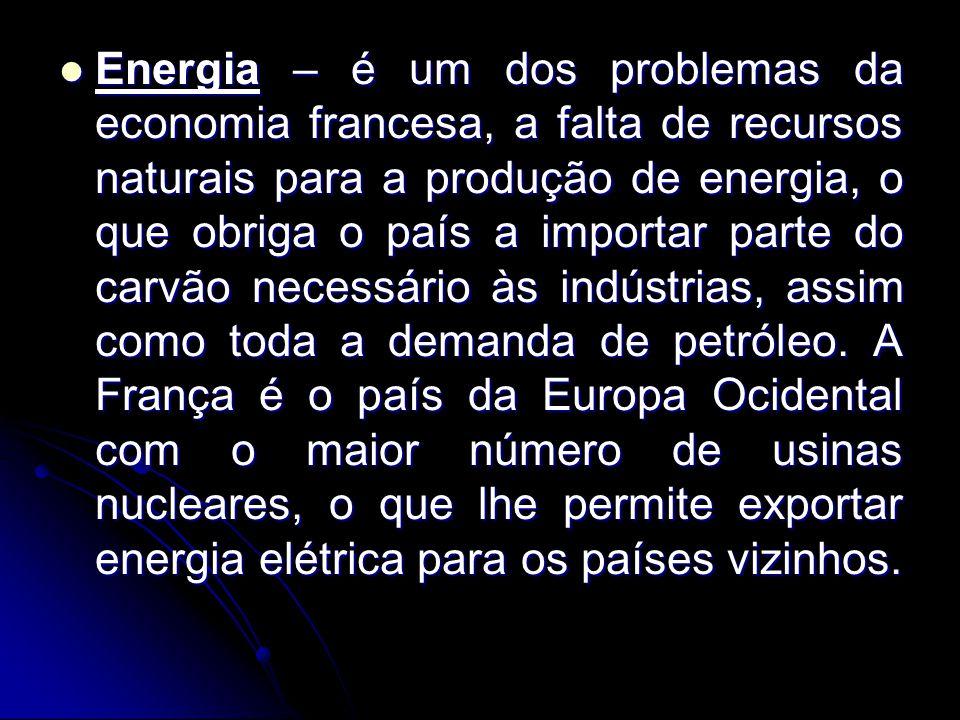 Energia – é um dos problemas da economia francesa, a falta de recursos naturais para a produção de energia, o que obriga o país a importar parte do ca