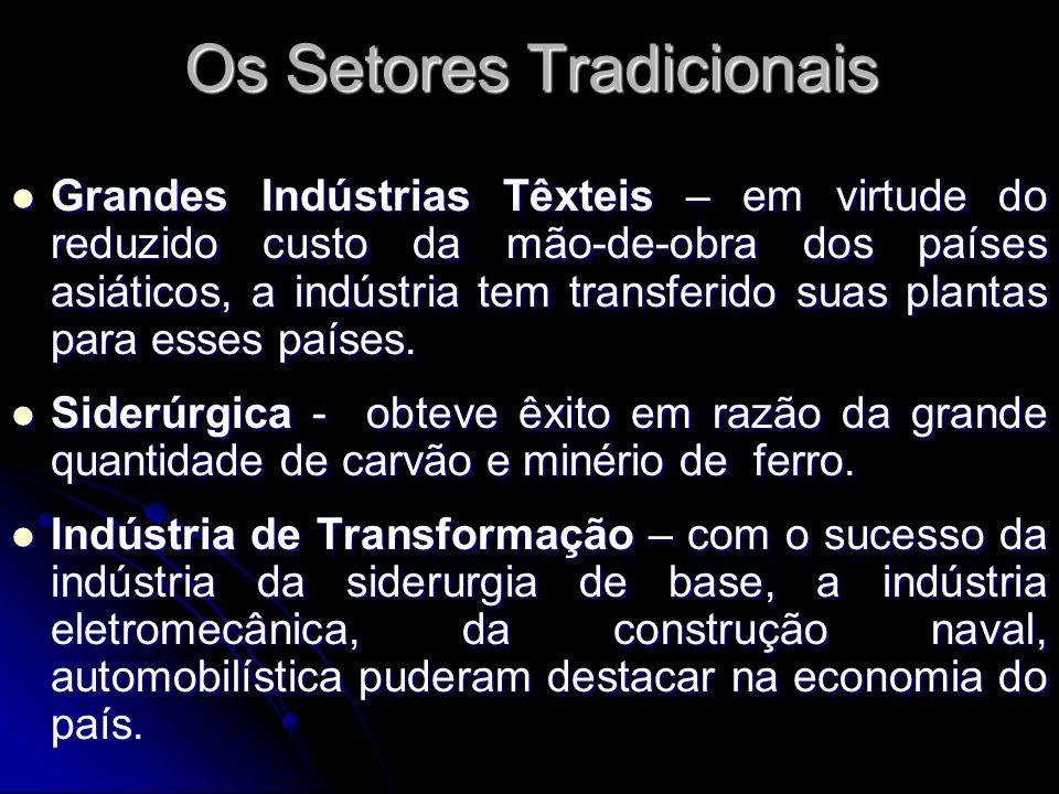 Os Setores Tradicionais Grandes Indústrias Têxteis – em virtude do reduzido custo da mão-de-obra dos países asiáticos, a indústria tem transferido sua